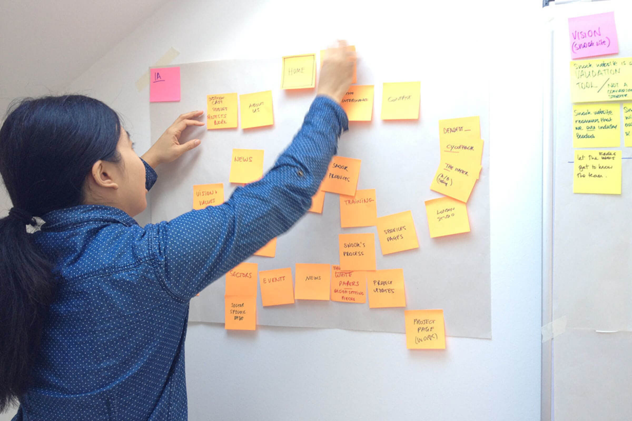Defining the information architecture